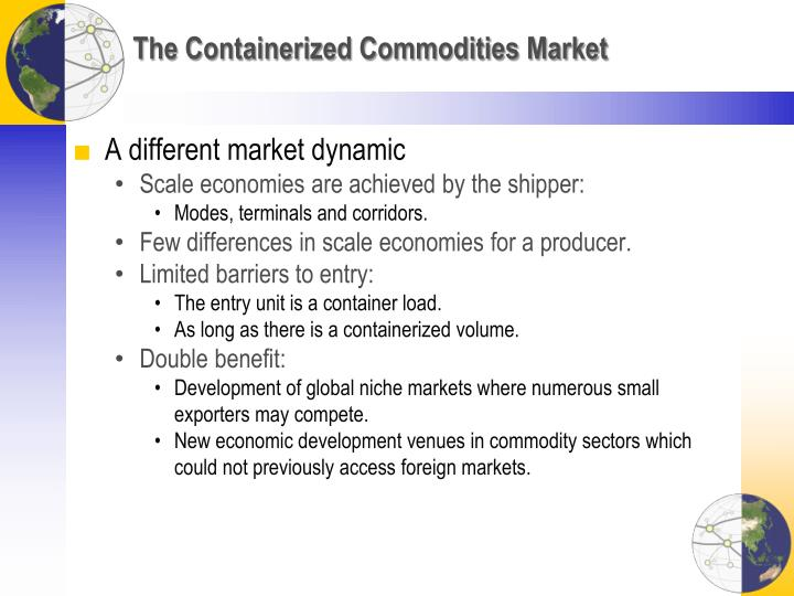 The Containerized Commodities Market
