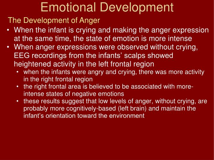 The Development of Anger
