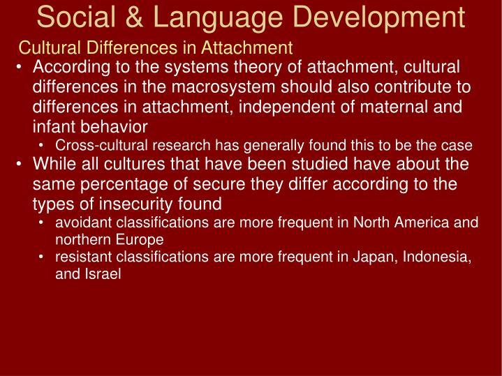 Cultural Differences in Attachment