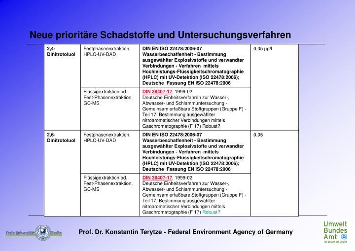 Neue prioritäre Schadstoffe und Untersuchungsverfahren