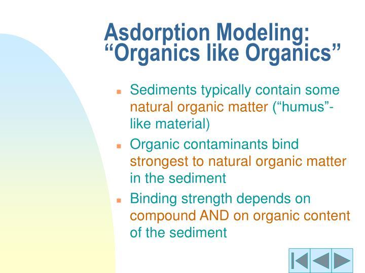 Asdorption Modeling: