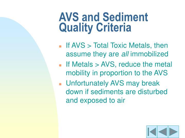 AVS and Sediment Quality Criteria