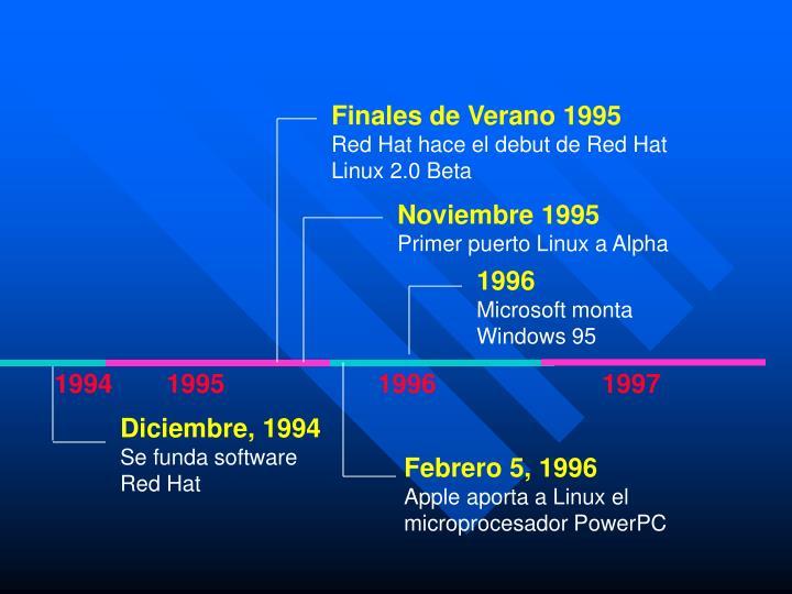 Finales de Verano 1995