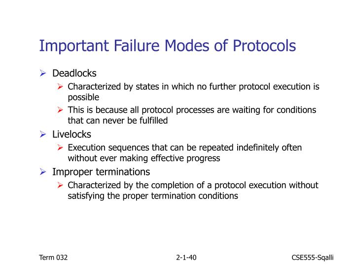 Important Failure Modes of Protocols