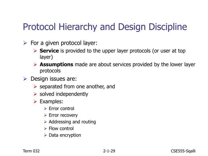 Protocol Hierarchy and Design Discipline