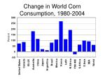 change in world corn consumption 1980 2004