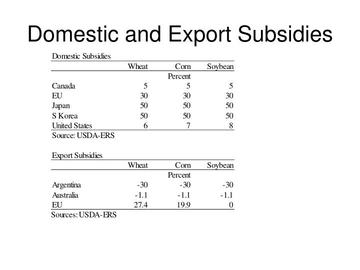 Domestic and Export Subsidies
