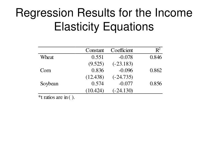 Regression Results for the Income Elasticity Equations