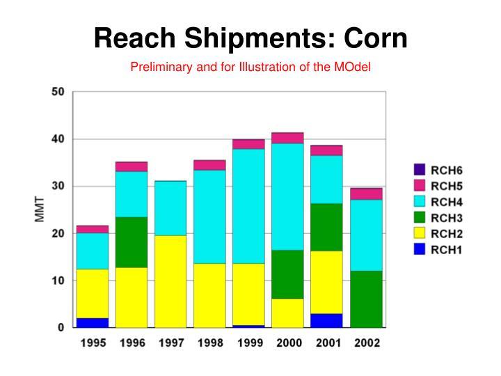 Reach Shipments: Corn