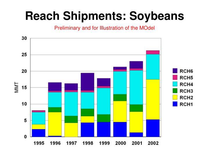 Reach Shipments: Soybeans