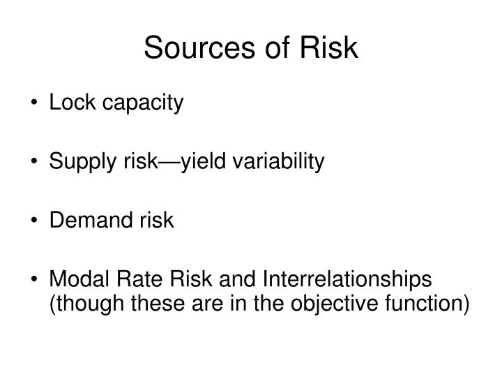 Sources of Risk