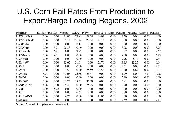 U.S. Corn Rail Rates From Production to Export/Barge Loading Regions, 2002