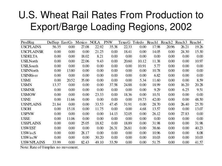 U.S. Wheat Rail Rates From Production to Export/Barge Loading Regions, 2002