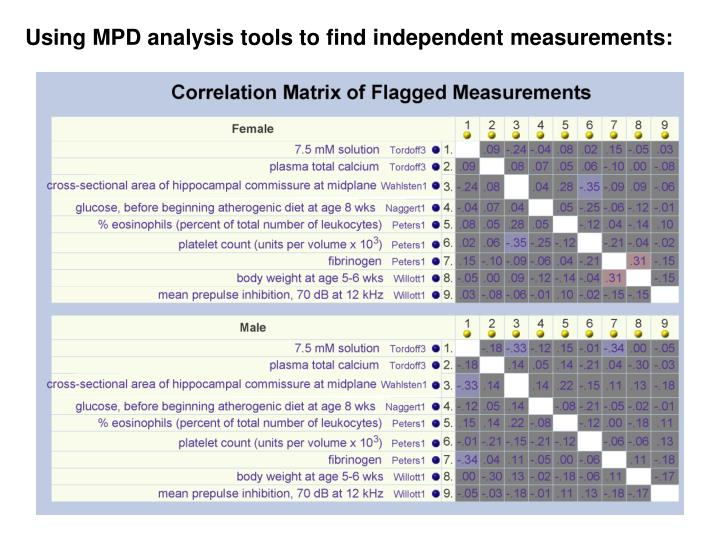 Using MPD analysis tools to find independent measurements: