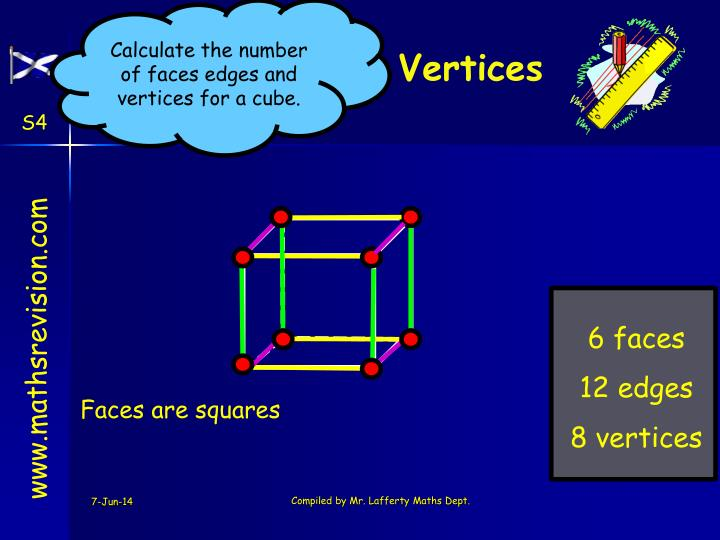 Calculate the number of faces edges and vertices for a cube.