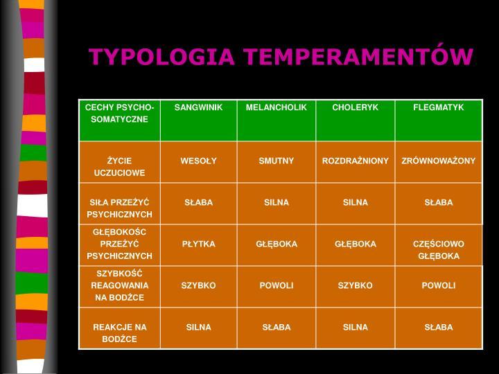 TYPOLOGIA TEMPERAMENTÓW