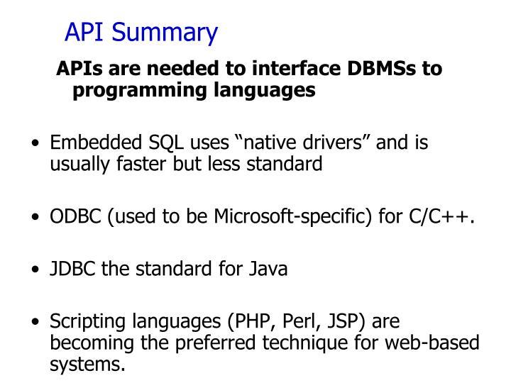 API Summary