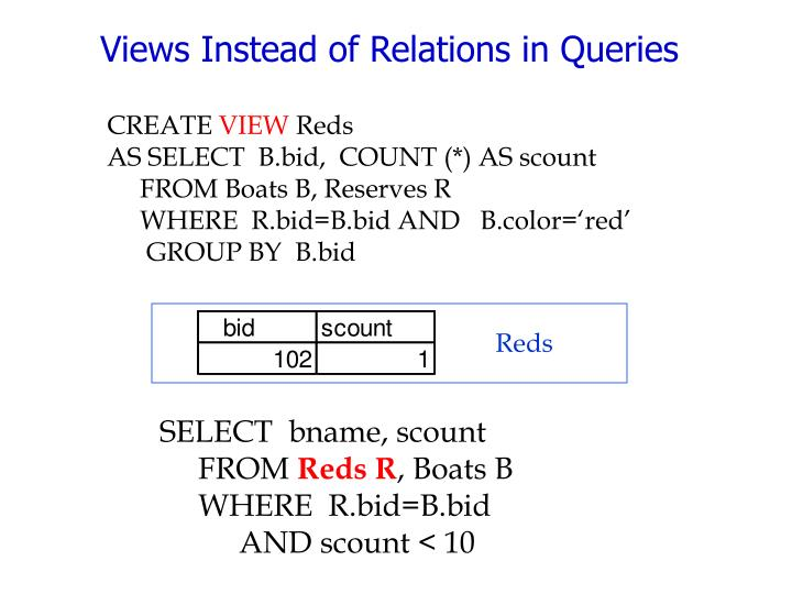 Views Instead of Relations in Queries