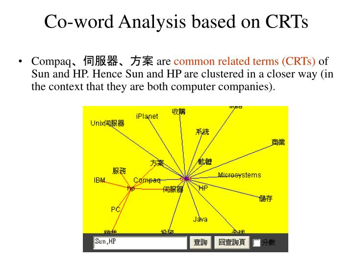 Co-word Analysis based on CRTs