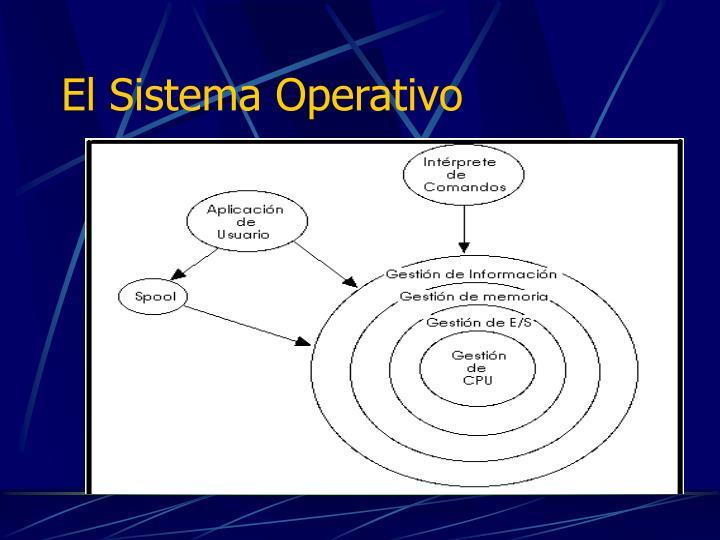 El Sistema Operativo