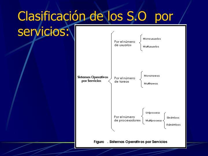 Clasificación de los S.O  por  servicios: