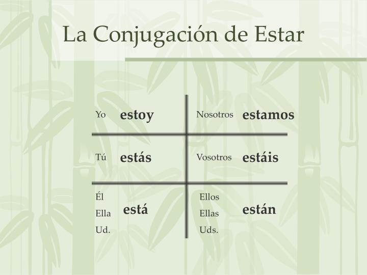 La Conjugación de Estar
