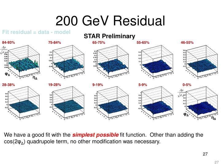 200 GeV Residual