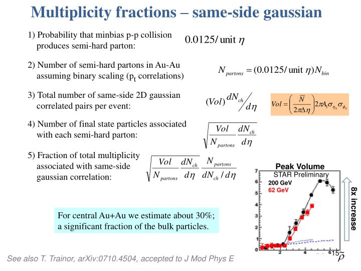 Multiplicity fractions – same-side gaussian