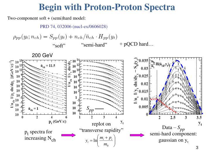 Begin with Proton-Proton Spectra