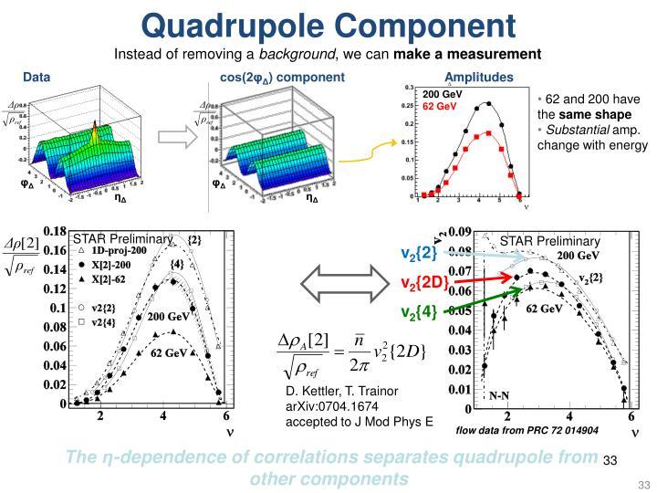 Quadrupole Component