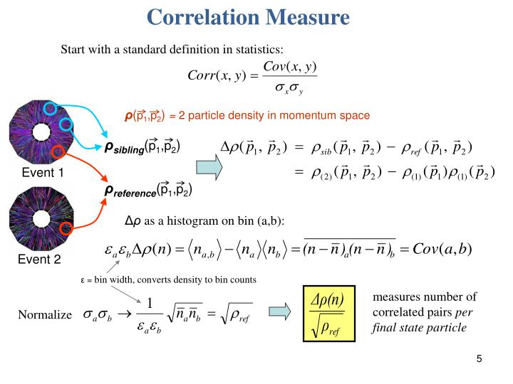 Correlation Measure