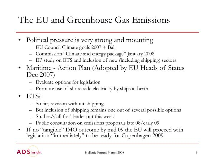 The EU and Greenhouse Gas Emissions