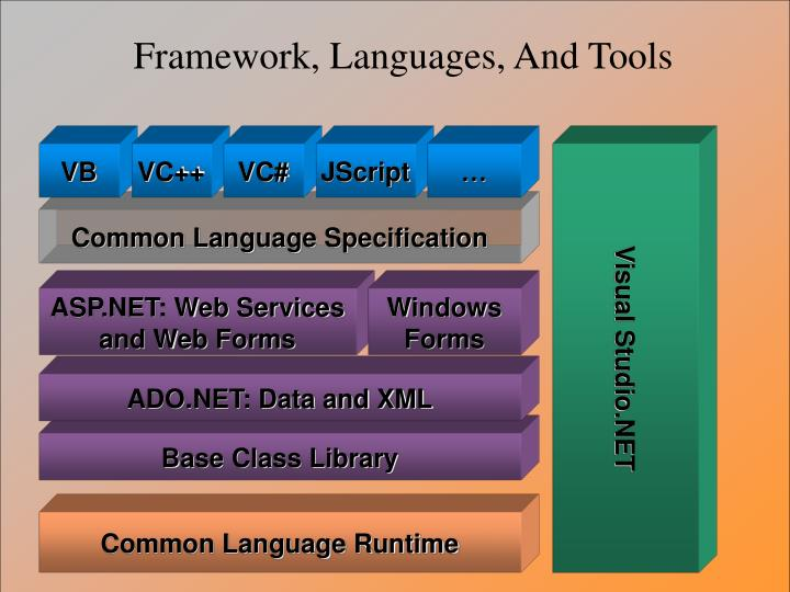 Framework, Languages, And Tools