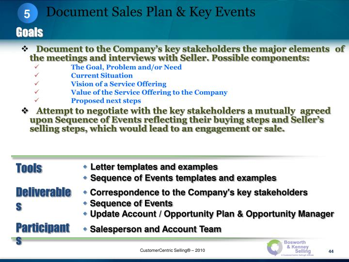 Document to the Company's key stakeholders the major elements of the meetings and interviews with Seller. Possible components:
