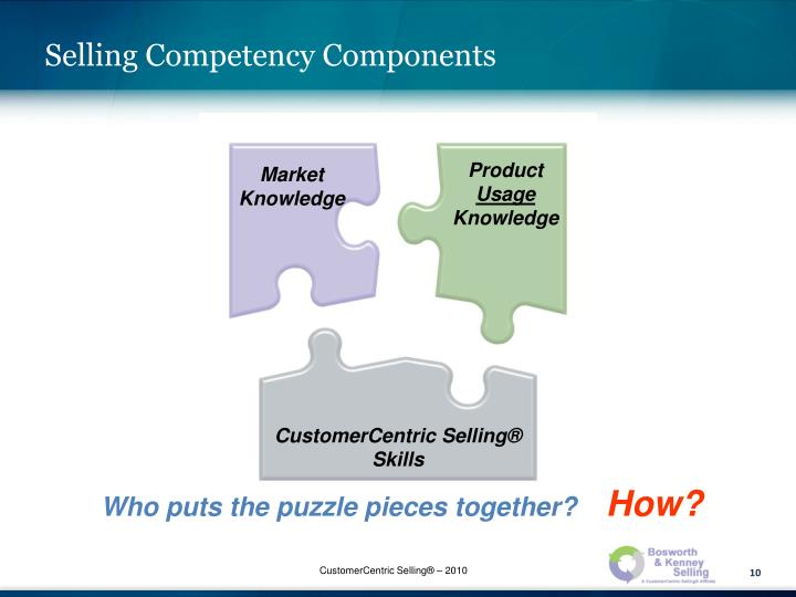 Selling Competency Components