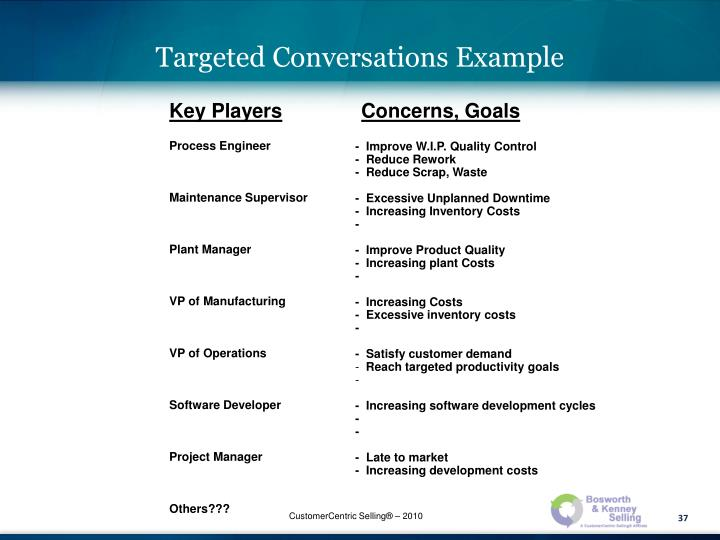 Targeted Conversations Example
