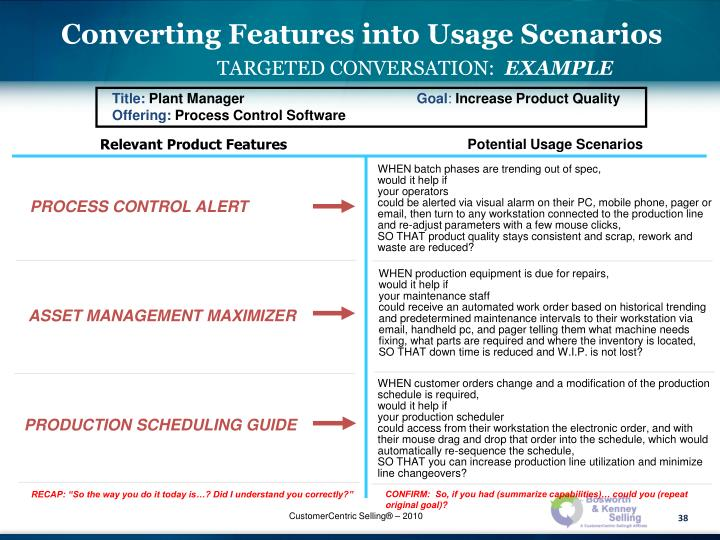 Converting Features into Usage Scenarios