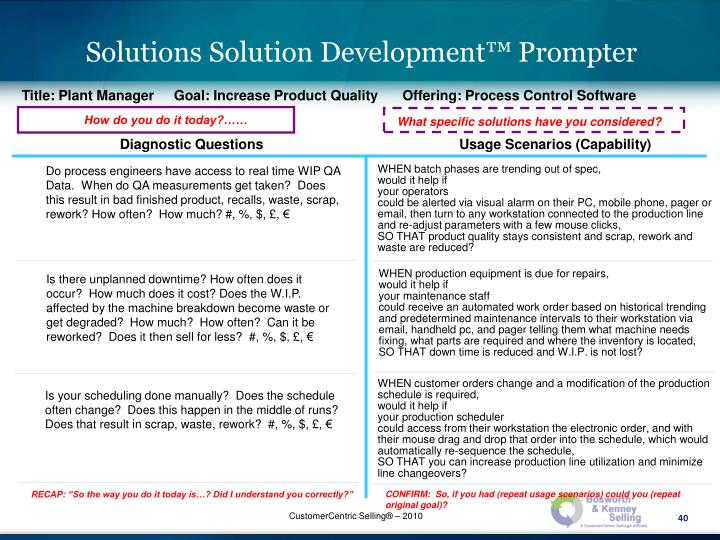 Solutions Solution Development™ Prompter