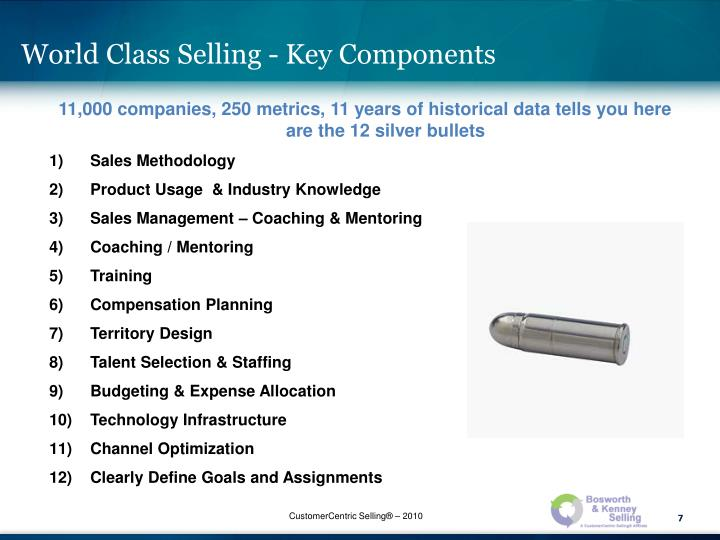 World Class Selling - Key Components