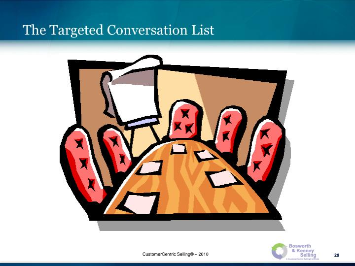 The Targeted Conversation List