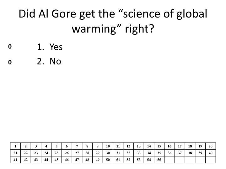 """Did Al Gore get the """"science of global warming"""" right?"""