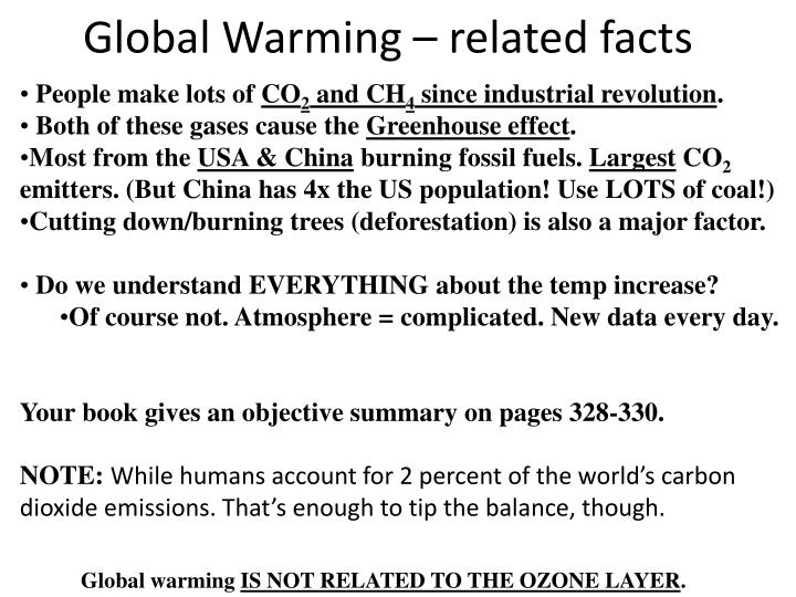 Global Warming – related facts