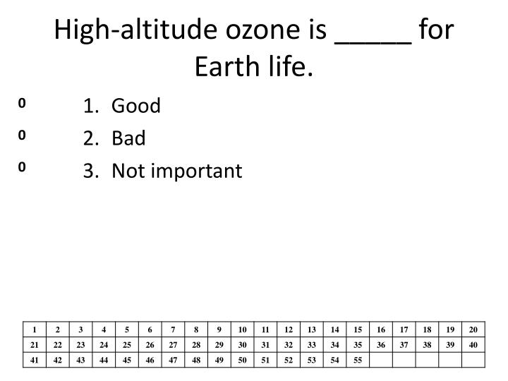 High-altitude ozone is _____ for Earth life.