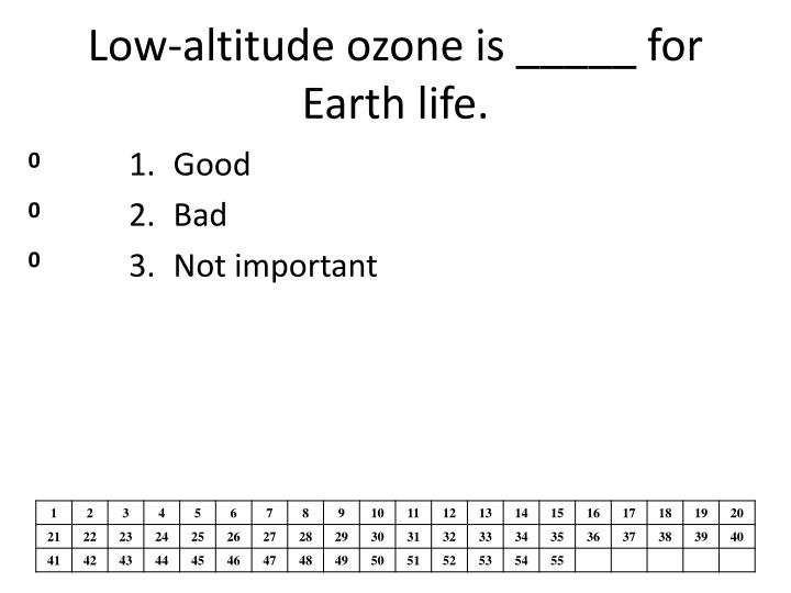 Low-altitude ozone is _____ for Earth life.