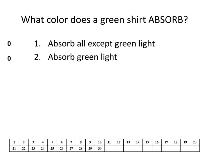 What color does a green shirt ABSORB?