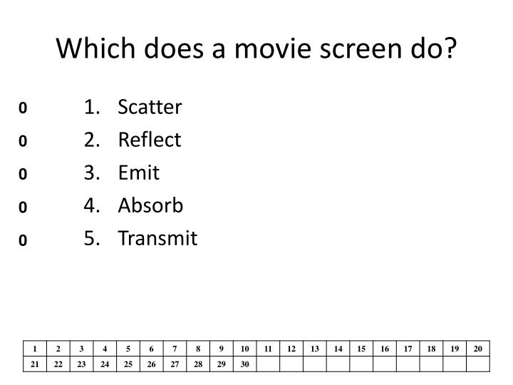 Which does a movie screen do?