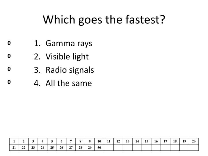 Which goes the fastest?