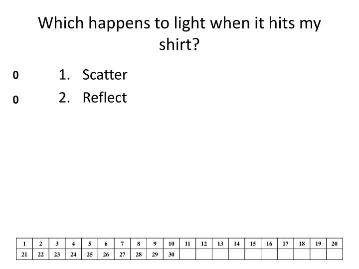 Which happens to light when it hits my shirt?