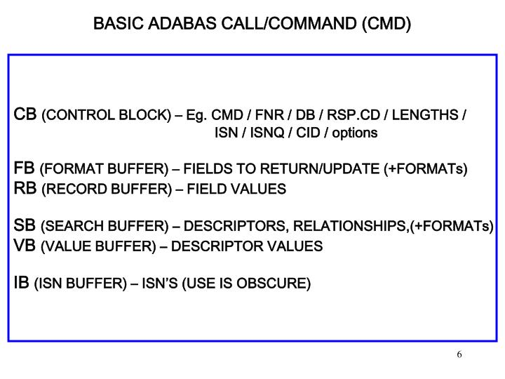 BASIC ADABAS CALL/COMMAND (CMD)