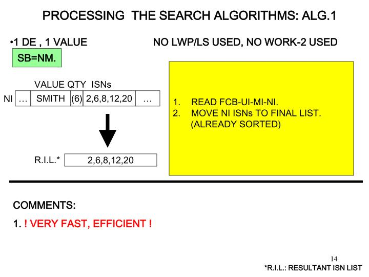 PROCESSING  THE SEARCH ALGORITHMS: ALG.1